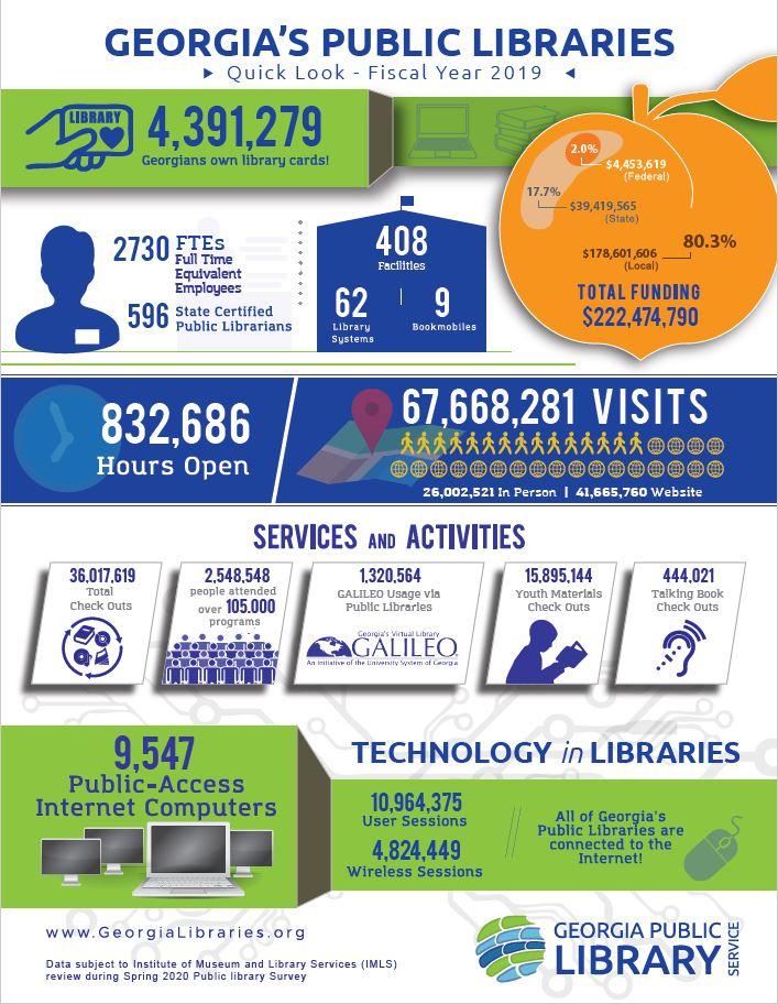 GPLS-QuickLook-FY2019-Infographic